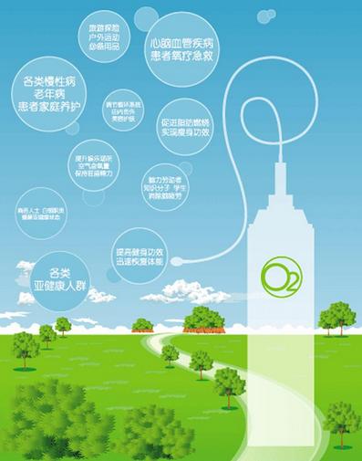 由蓝藻,藻类和植物经过光合作用所产生的氧气化学式为o2,几乎所有复杂图片